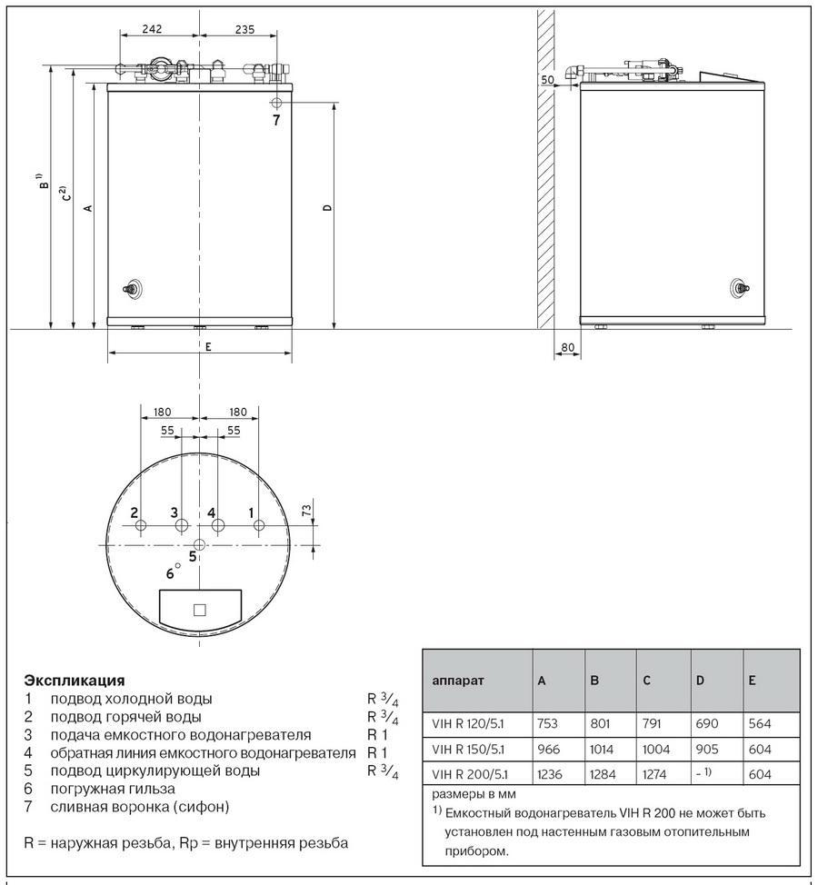 Габаритные размеры и подсоединени Vaillant uniSTOR VIH R 120